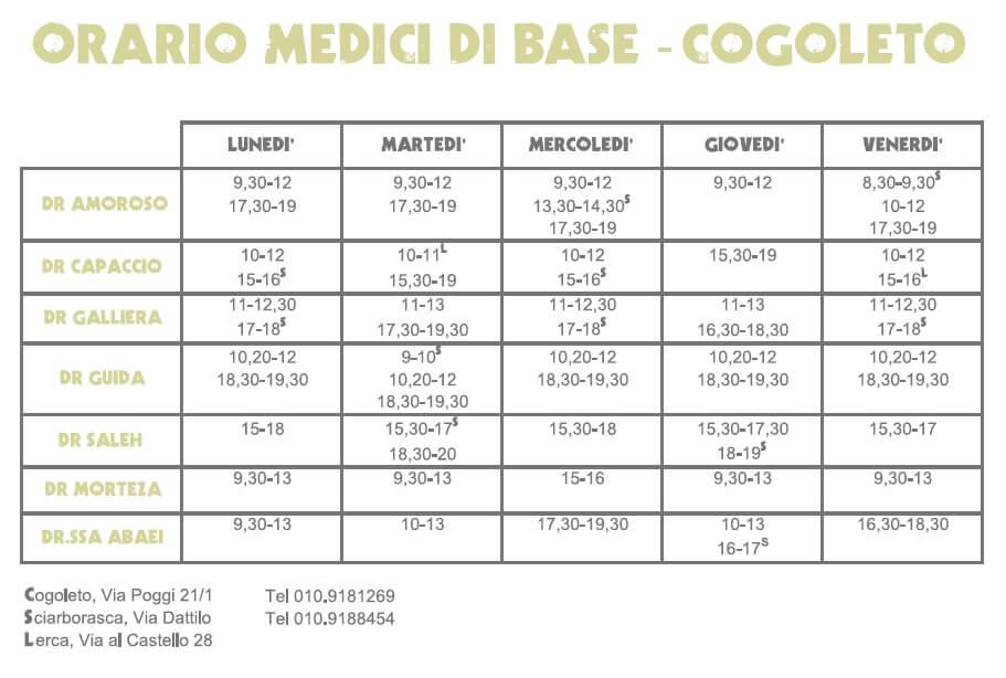 Orari Medici 2016